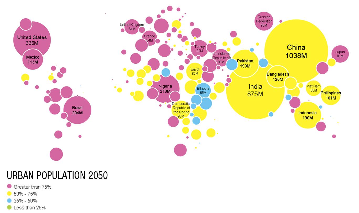 Urban population 2050