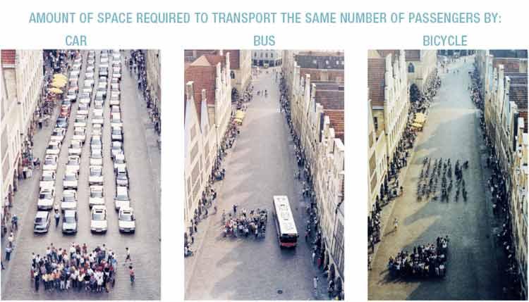 amount of space car vs bike vs bus