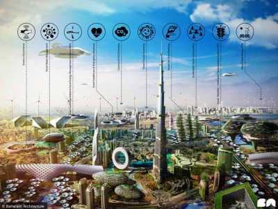 Dubai Smart City